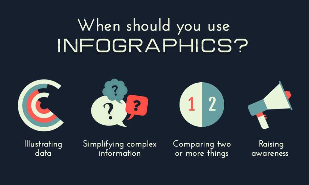 ¿Cómo hacer una infografía online gratis?