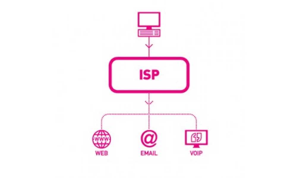 ¿Qué es el ISP en informática?